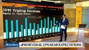 News video: 3 Charts to Know: U.S. Banks' Trading Revenue Troubles