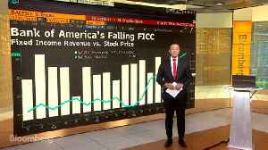 News video: 4 Charts to Know: Goldman, BofA Tripped By FICC