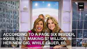 News video: Hoda's Hell! Kotb 'Riddled With Grief' Over Leaving Baby Behind To Cover The Olympics