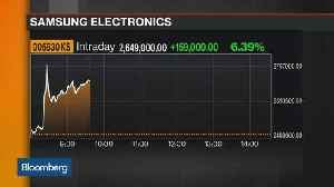 News video: Samsung Surges on 50-1 Stock Split