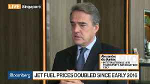News video: Oil Prices Remain a Challenge for Airlines