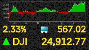 News video: Wall Street rallies 567 points in wild market ride