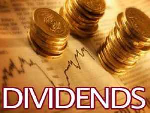 News video: Daily Dividend Report: AGN, NVDA, GE, MAR, DAL, WY, DPS