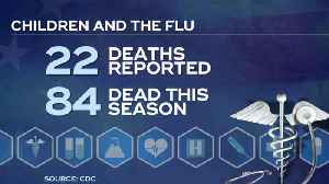 News video: Flu season may be nearing the beginning of the end