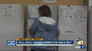 News video: Early leaders emerge in race for 49th