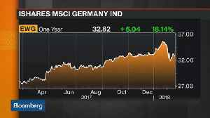 News video: How to Trade the iShares MCI Germany ETF