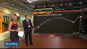 News video: Why Oil Prices May Be Headed Below $50