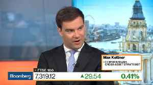 News video: Commerzbank Says Markets Facing Either Growth or Inflation Shock
