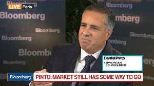 News video: JPMorgan's Pinto Sees Possible 40% Equity Correction in 2-3 Years