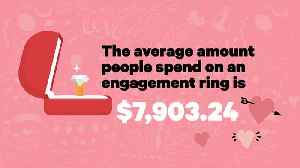 News video: The Cost of Marriage Keeps Growing, Study Finds