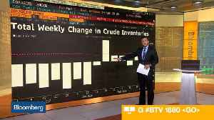 News video: 3 Charts to Know: Oil Dances the Contango on Shale's Rise