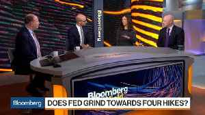 News video: What You Need to Watch for in Next Week's FOMC Decision