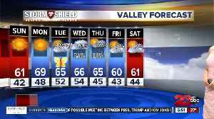 News video: Sunny and dry today then more rain chances mid-week