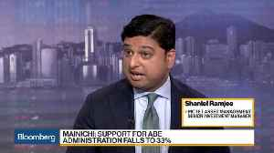 News video: Which Assets Do Investors Prefer Asks Pictet's Ramjee