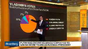News video: Putin Wins a Fourth Term. All Downhill From Here?