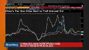 News video: China New Home Prices Rise in 44 Cities