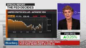 News video: Economist Swonk Calls Fed's Rate Hike a 'Big Move in Confidence'