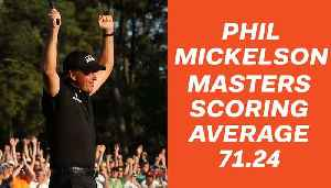 News video: The 8 statistical favorites to win the Masters