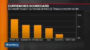 News video: U.S. Treasury to Release Report on Foreign Exchange Policies