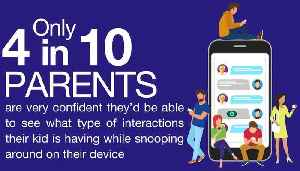 News video: Study: Most Parents Spy on their Kids' Devices