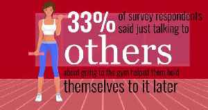 News video: The Key to Gym Success May be your Outfit–Study