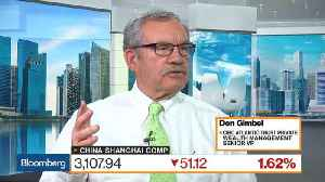 News video: CIBC's Gimbel Says Market Will Be Higher by End of Year