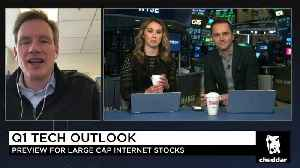 News video: The Bull Case For Facebook