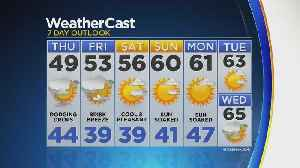 News video: Temps Back In The 60s Next Week