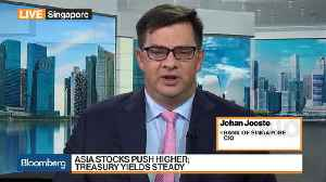 News video: Not Time for Heavy Exposure Says Bank of Singapore CIO