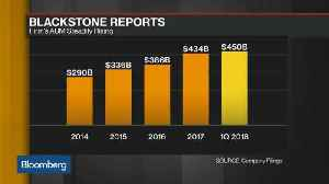 News video: Blackstone 1Q Economic EPS Beat Estimates