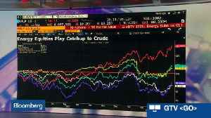 News video: How U.S. Energy Equities Are Playing Catchup to Soaring Oil
