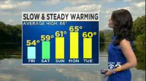 News video: Midday Weather Update: Stretch Of Sunshine