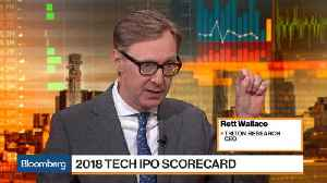News video: 'Founder Power'Important for IPO, Says Triton Research CEO