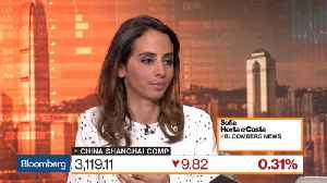 News video: China's Stock Market Amongst World's Worst Performers
