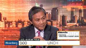 News video: 10-Year Yield Retreats From Key Level Amid Risk Aversion