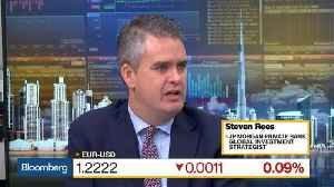 News video: U.S. Investors Give Up on Bull Markets