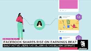 News video: Facebook Earnings Beat Expectations