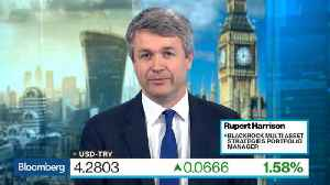 News video: BlackRock Says Emerging Markets More Vulnerable With Dollar Strength