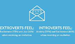 News video: Introverts vs Extroverts–Study Reveals Differences