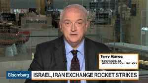 News video: Iran, Israel Tensions Have Been Escalating for a Few Weeks, Says Evercore's Haines
