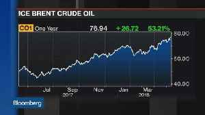 News video: Global Turmoil Seen at Bay in Oil Market