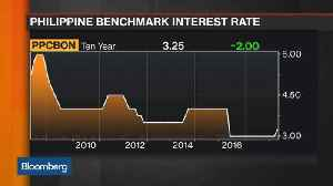 News video: Why There May Be Another Rate Hike in Philippines