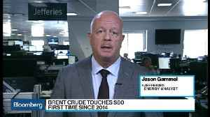 News video: Jefferies' Jason Gammel Says There Is a Real Possibility of $100 Oil