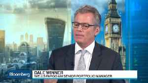 News video: Wells Fargo Is Long U.K. Exporters, Hedged Sterling