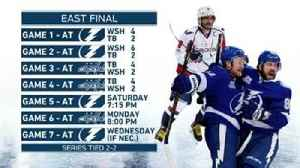 News video: A whole new series: Lightning, Capitals all even heading into Game 5