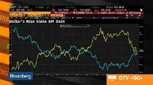 News video: How to Weather the Emerging-Market Storm