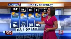 News video: Bree's Evening Forecast: Monday, May 21, 2018