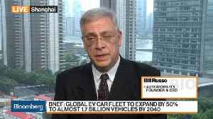 News video: Automobility's Russo Sees China Continuing as EV Market Leader