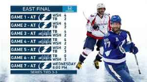 News video: Lightning return home for series-deciding Game 7 against Capitals