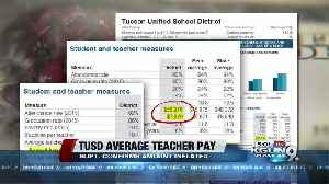 News video: TUSD teachers: Supt. confirms inflated avg. salary amount